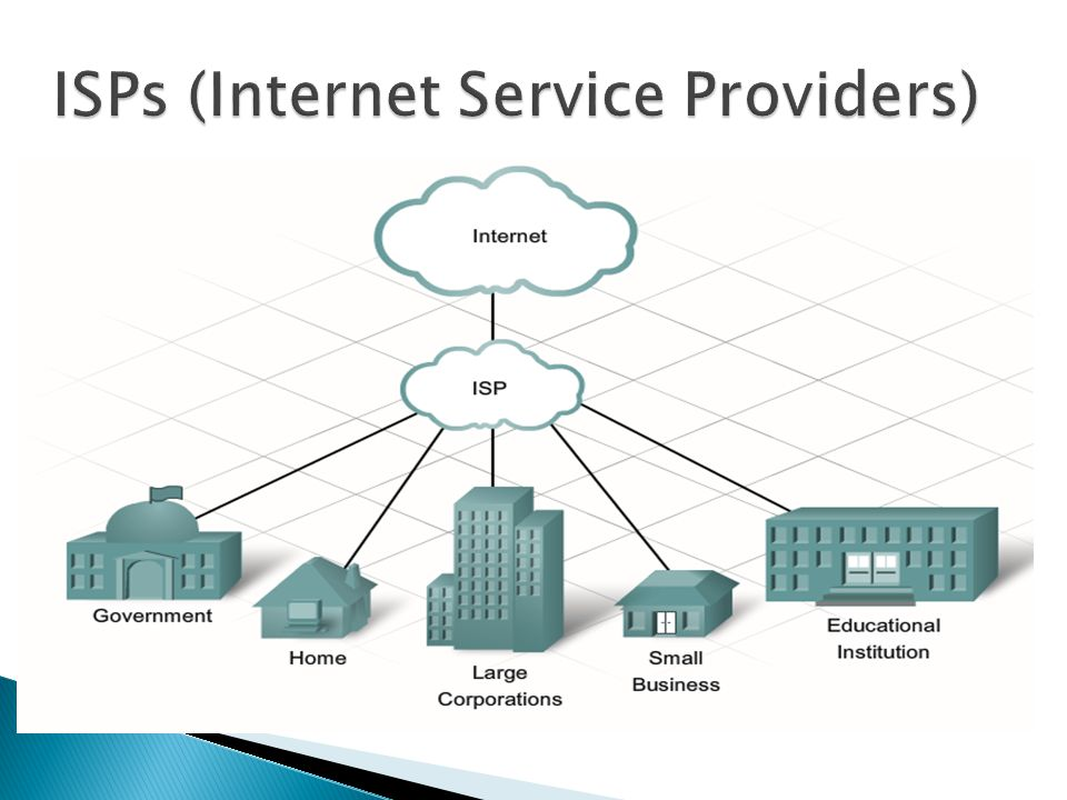 ISPs (Internet Service Providers)