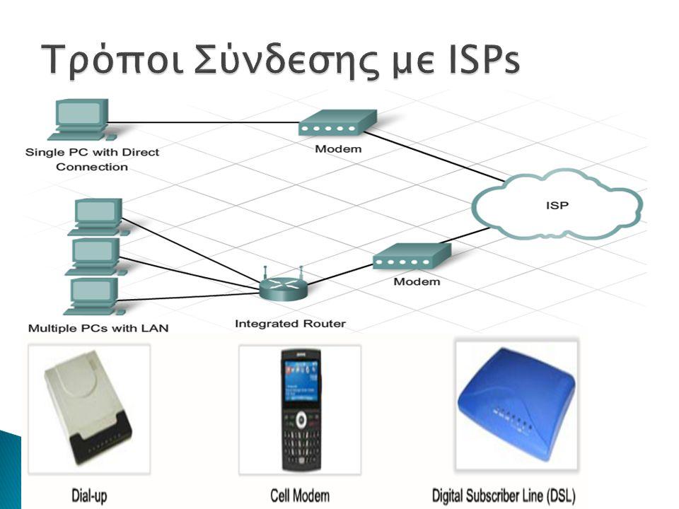 Τρόποι Σύνδεσης με ISPs