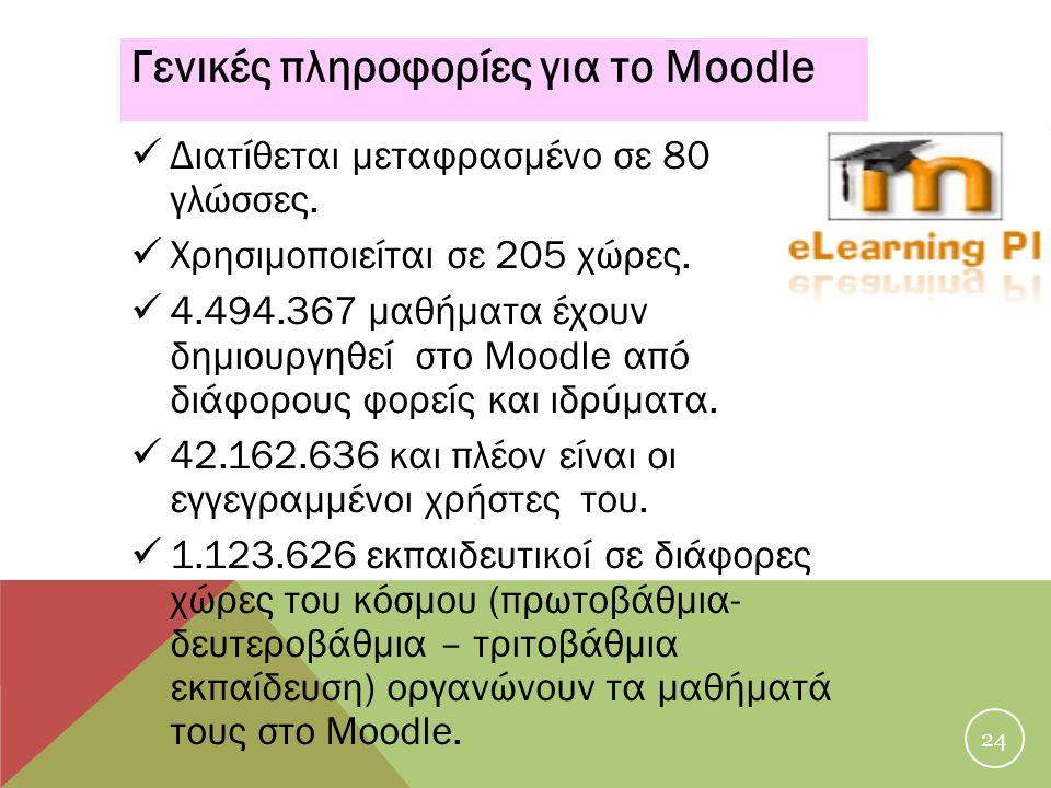 Γενικές πληροφορίες για το Moodle