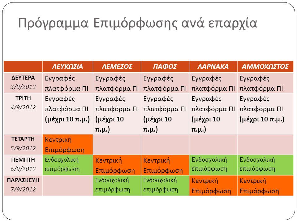 Πρόγραμμα Επιμόρφωσης ανά επαρχία