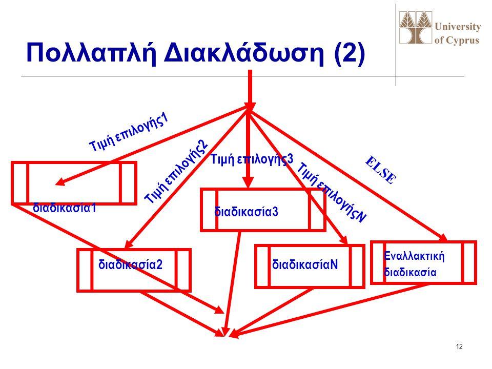 Πολλαπλή Διακλάδωση (2)