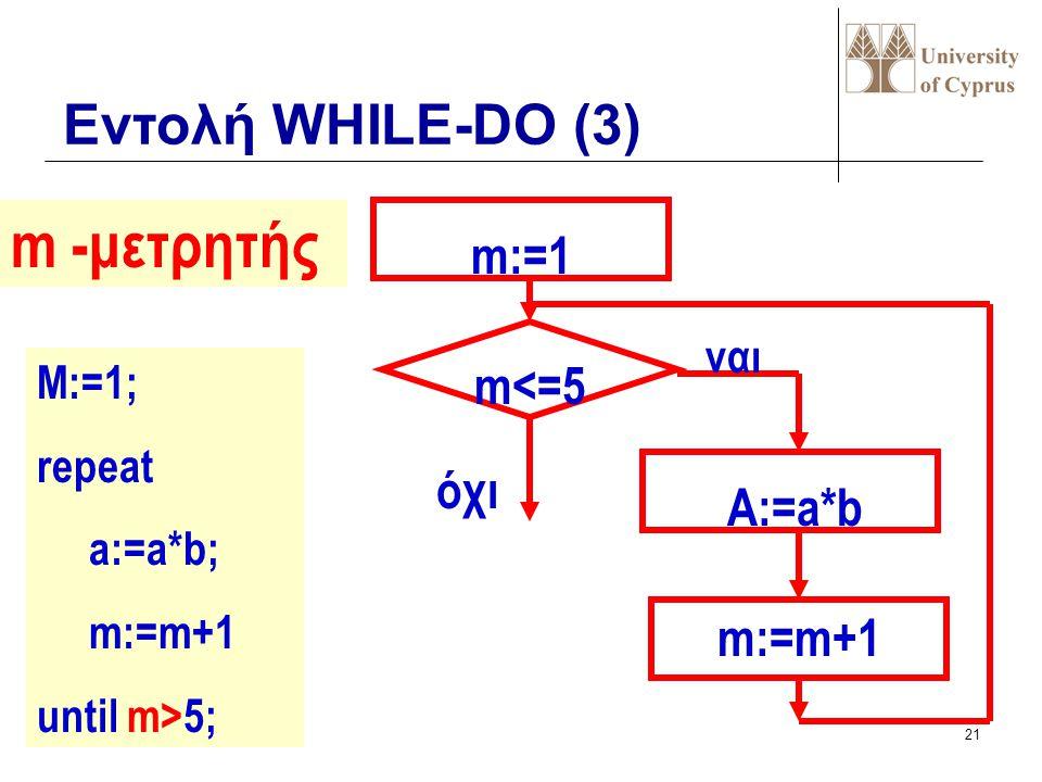 m -μετρητής Εντολή WHILE-DO (3) m:=1 m<=5 όχι A:=a*b m:=m+1 ναι
