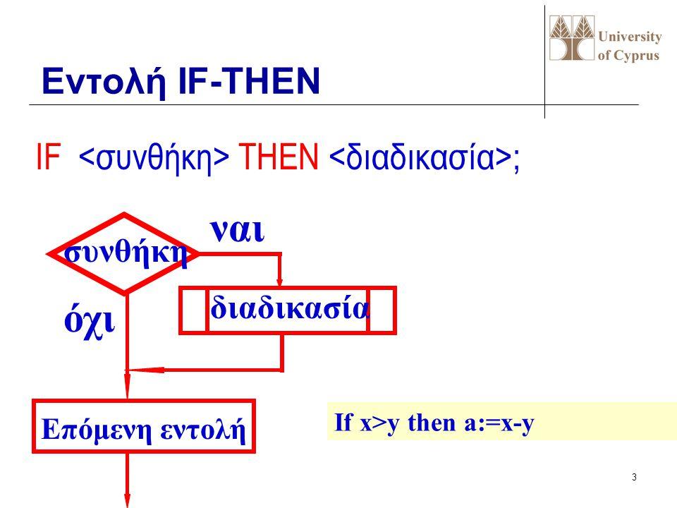ναι όχι Εντολή IF-THEN IF <συνθήκη> THEN <διαδικασία>;