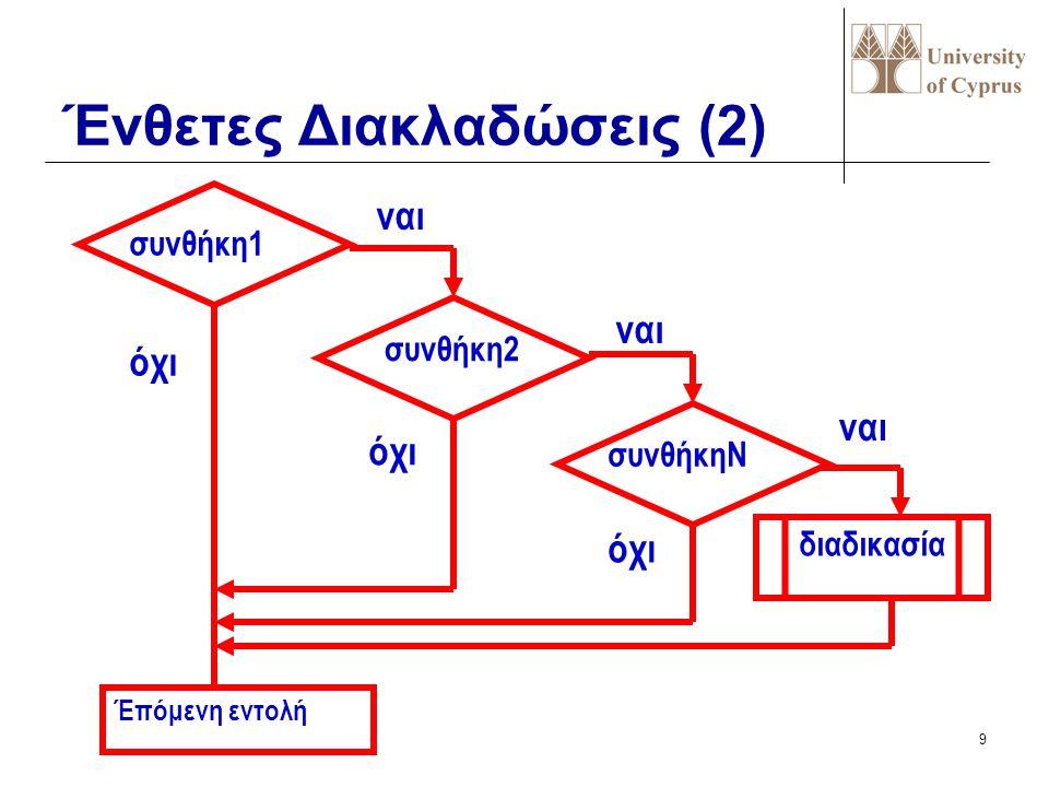 Ένθετες Διακλαδώσεις (2)