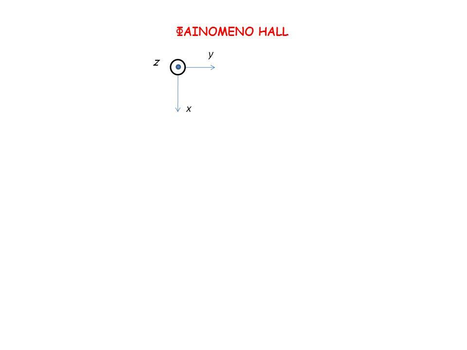 ΦΑΙΝΟΜΕΝΟ HALL y x z