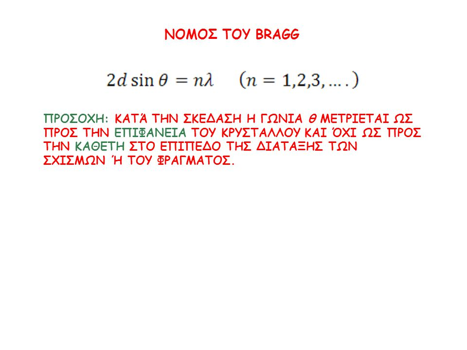 ΝΟΜΟΣ ΤΟΥ BRAGG