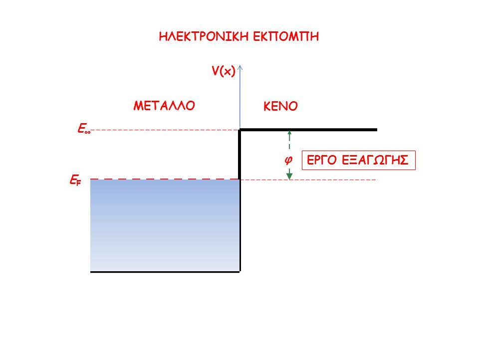 ΗΛΕΚΤΡΟΝΙΚΗ ΕΚΠΟΜΠΗ V(x) ΜΕΤΑΛΛΟ ΚΕΝΟ E∞ φ ΕΡΓΟ ΕΞΑΓΩΓΗΣ ΕF