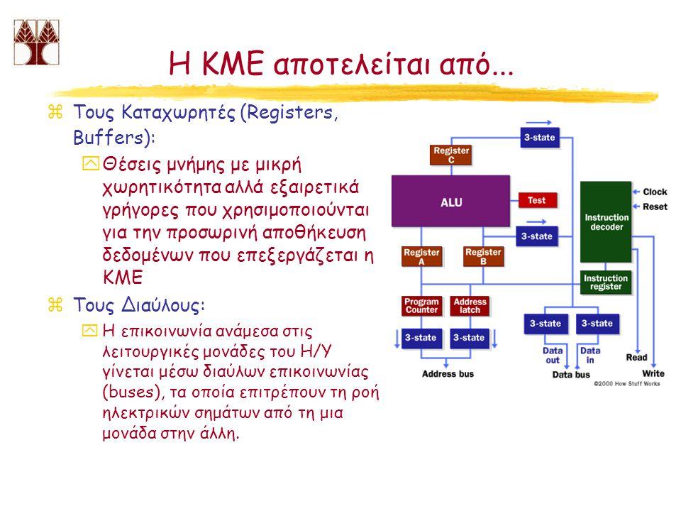 Η ΚΜΕ αποτελείται από... Τους Καταχωρητές (Registers, Buffers):