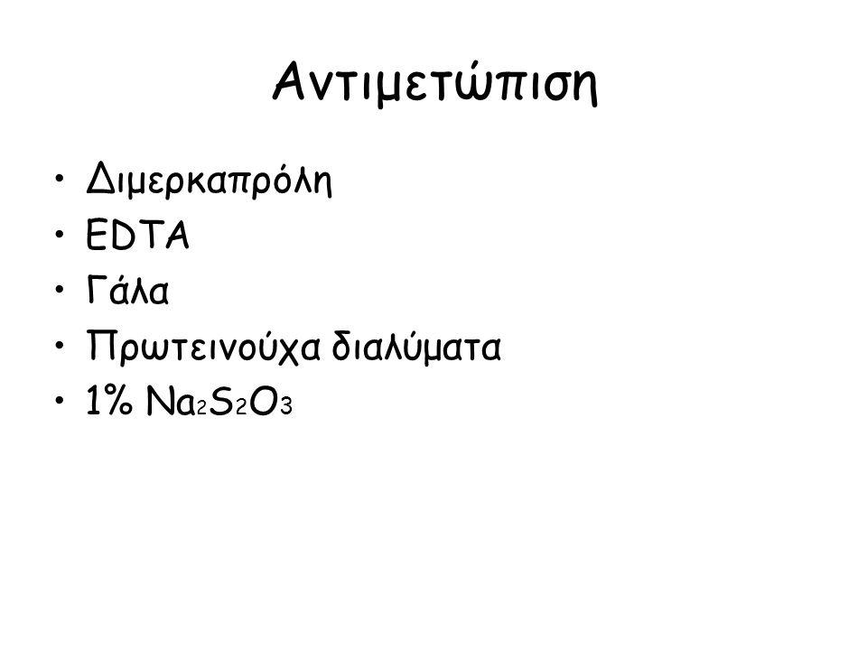 Αντιμετώπιση Διμερκαπρόλη EDTA Γάλα Πρωτεινούχα διαλύματα 1% Na2S2O3