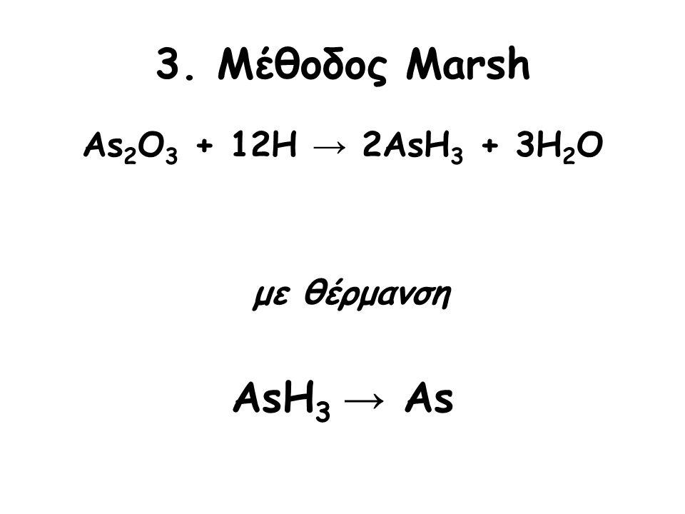 3. Μέθοδος Marsh As2O3 + 12H → 2AsH3 + 3H2O με θέρμανση AsH3 → As