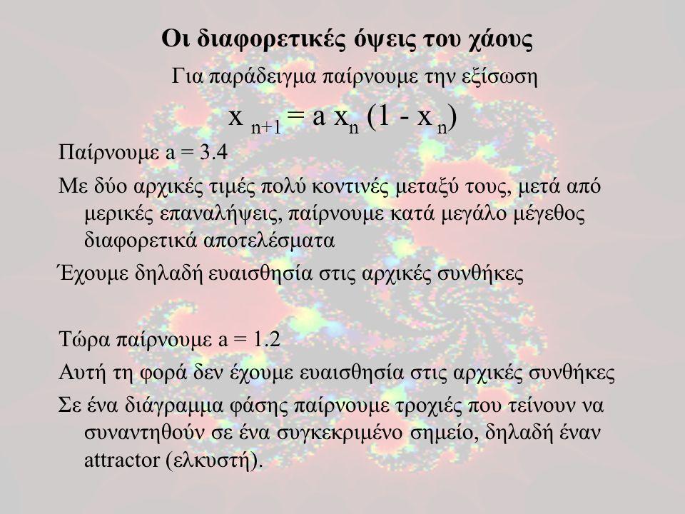 Για παράδειγμα παίρνουμε την εξίσωση