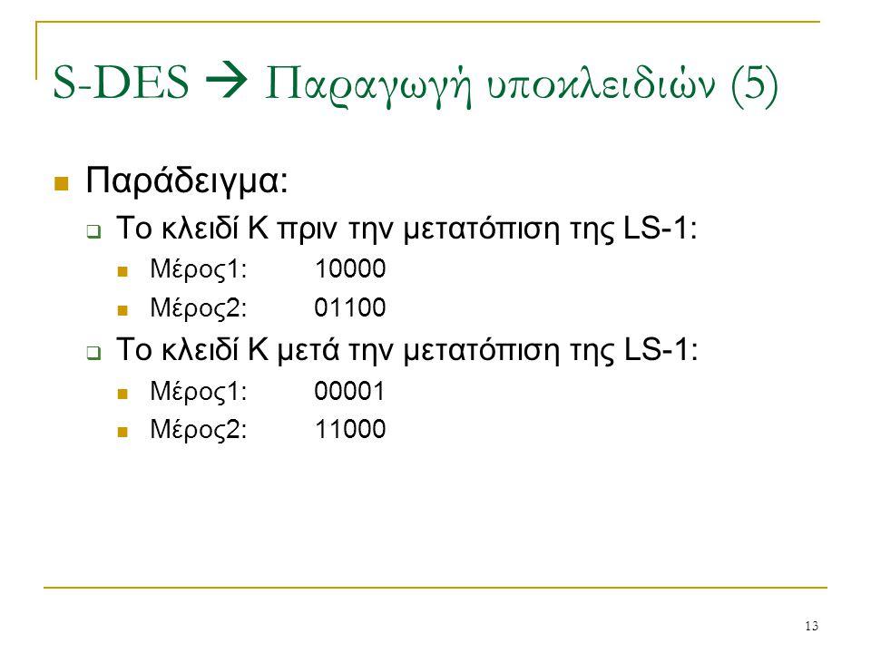 S-DES  Παραγωγή υποκλειδιών (5)