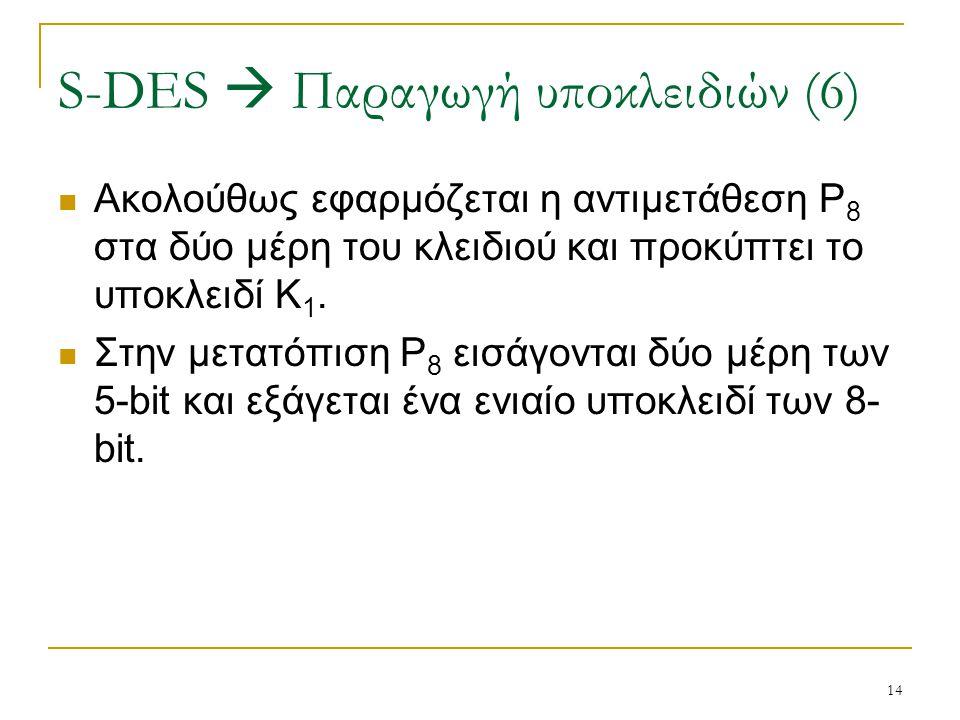 S-DES  Παραγωγή υποκλειδιών (6)