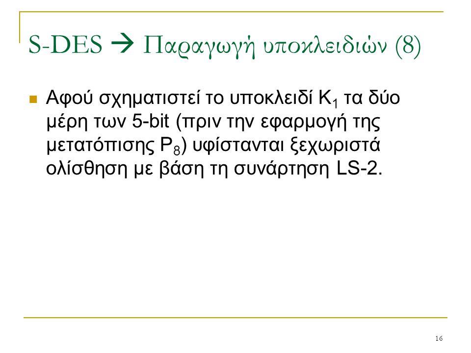 S-DES  Παραγωγή υποκλειδιών (8)
