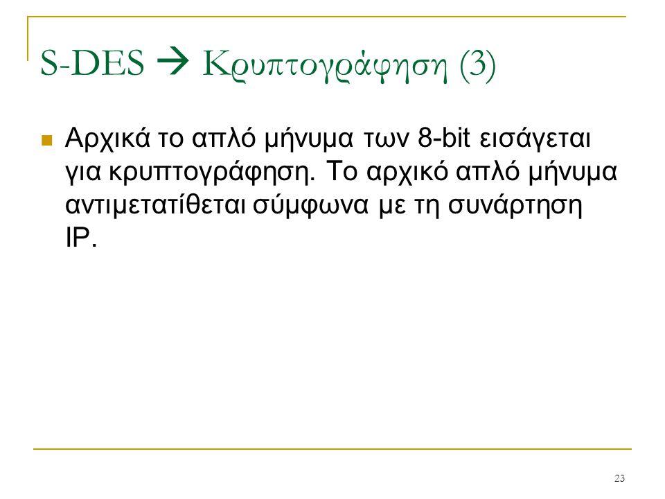 S-DES  Κρυπτογράφηση (3)