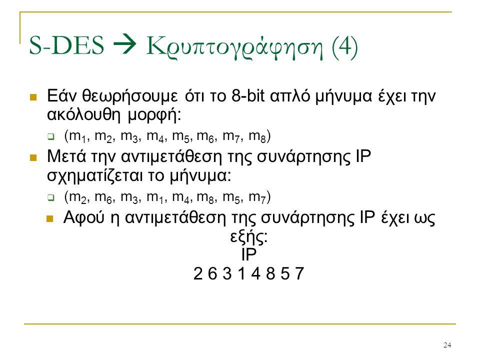 S-DES  Κρυπτογράφηση (4)