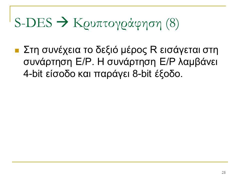S-DES  Κρυπτογράφηση (8)