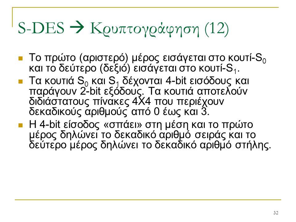 S-DES  Κρυπτογράφηση (12)