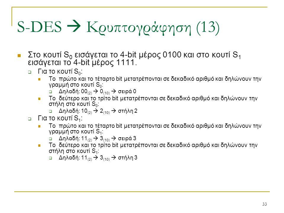 S-DES  Κρυπτογράφηση (13)