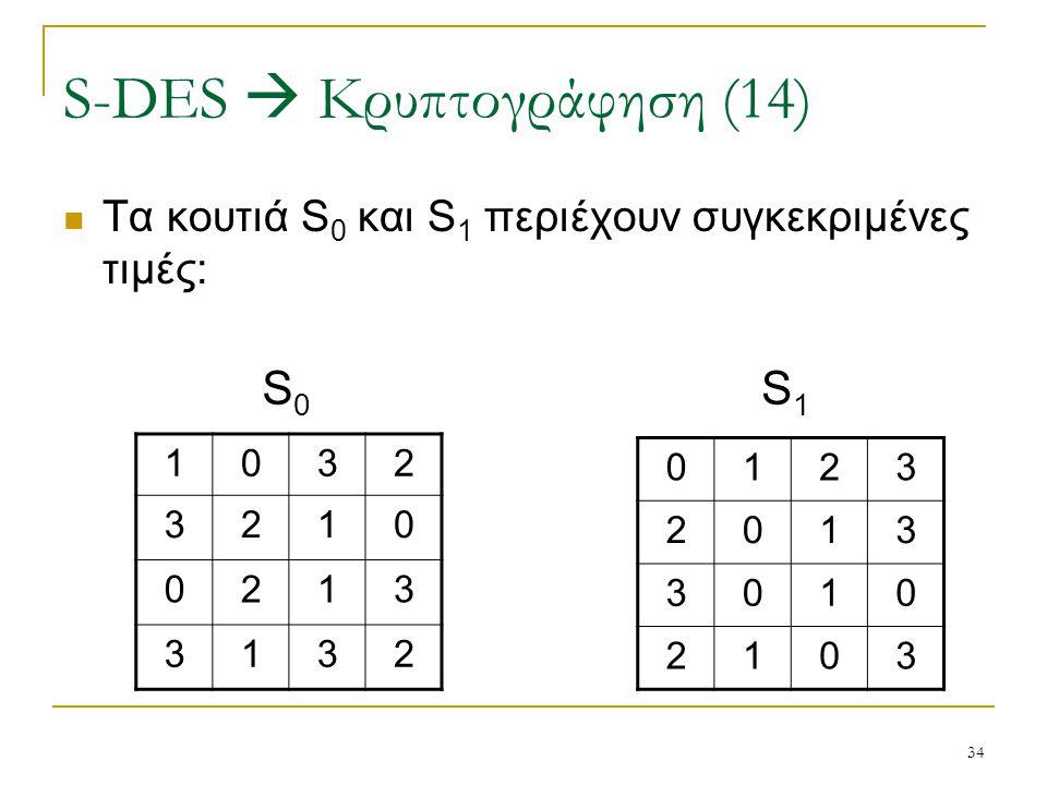 S-DES  Κρυπτογράφηση (14)