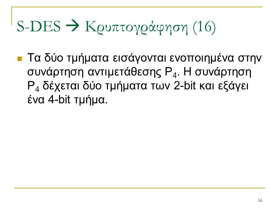 S-DES  Κρυπτογράφηση (16)