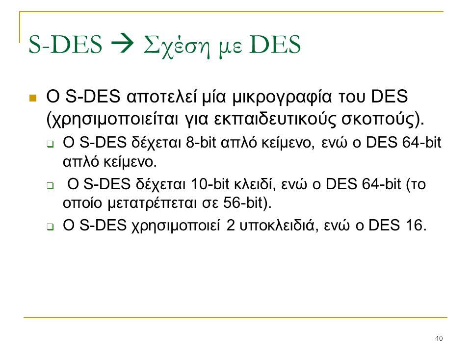 S-DES  Σχέση με DES Ο S-DES αποτελεί μία μικρογραφία του DES (χρησιμοποιείται για εκπαιδευτικούς σκοπούς).