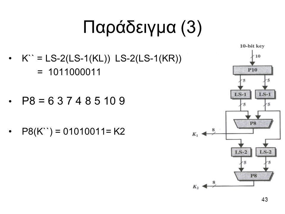 Παράδειγμα (3) K`` = LS-2(LS-1(KL)) LS-2(LS-1(KR)) = 1011000011