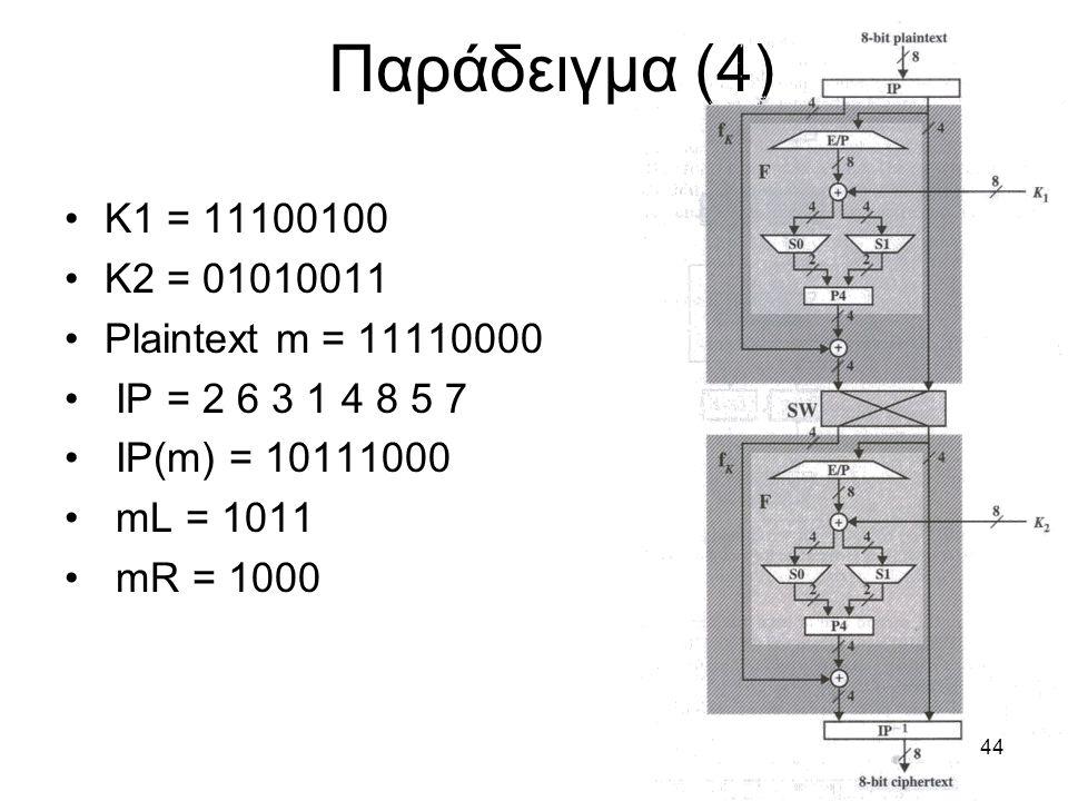 Παράδειγμα (4) K1 = 11100100 K2 = 01010011 Plaintext m = 11110000