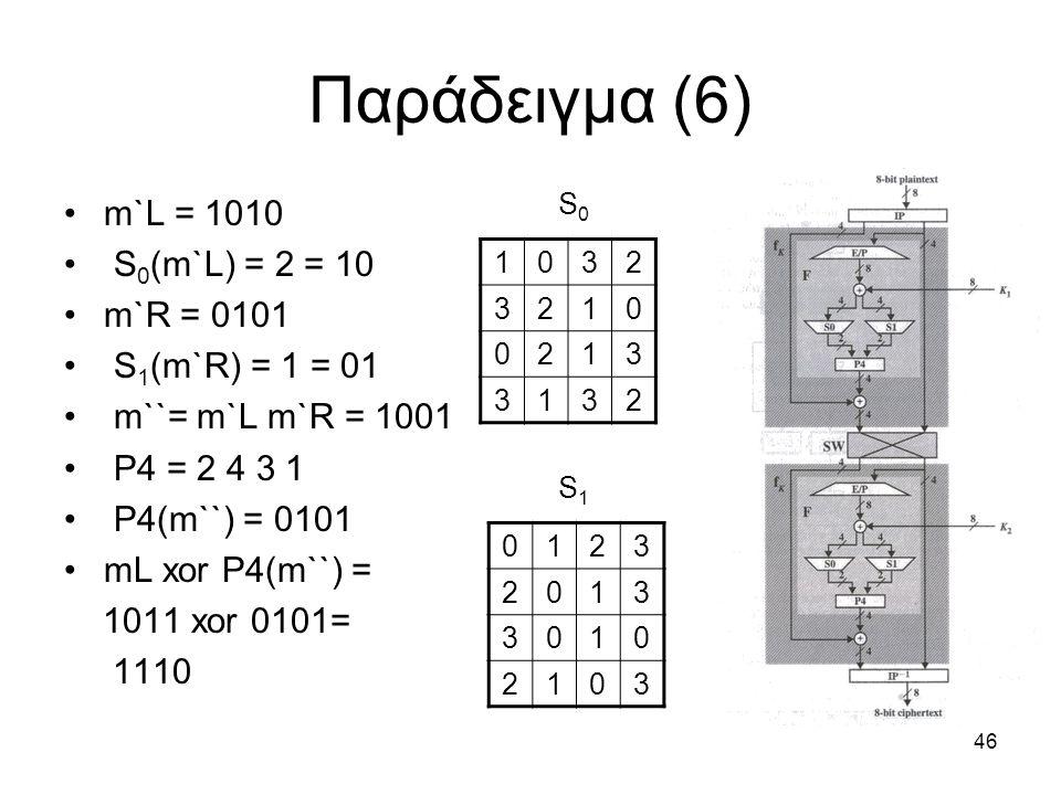Παράδειγμα (6) m`L = 1010 S0(m`L) = 2 = 10 m`R = 0101 S1(m`R) = 1 = 01