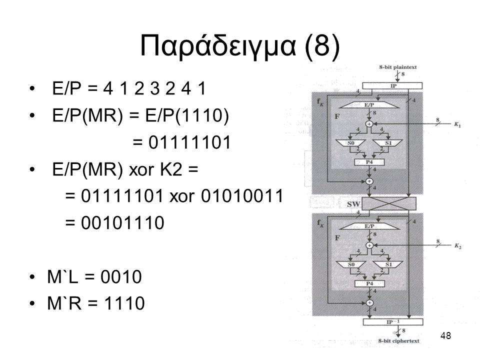 Παράδειγμα (8) E/P = 4 1 2 3 2 4 1 E/P(MR) = E/P(1110) = 01111101