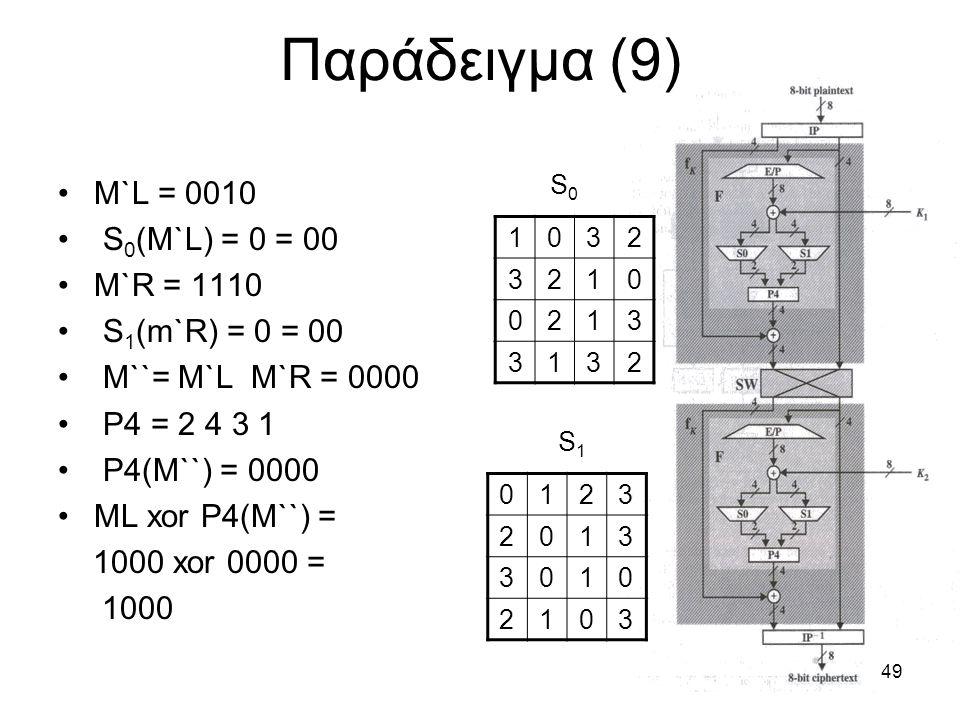 Παράδειγμα (9) M`L = 0010 S0(M`L) = 0 = 00 M`R = 1110 S1(m`R) = 0 = 00