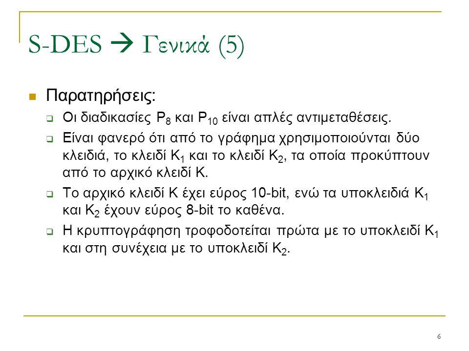 S-DES  Γενικά (5) Παρατηρήσεις: