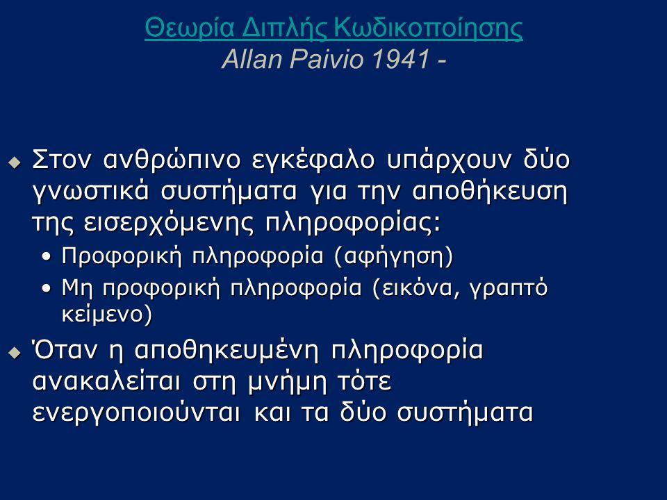 Θεωρία Διπλής Κωδικοποίησης Allan Paivio 1941 -