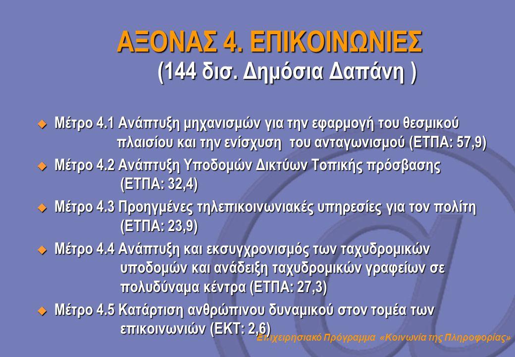 ΑΞΟΝΑΣ 4. ΕΠΙΚΟΙΝΩΝΙΕΣ (144 δισ. Δημόσια Δαπάνη )
