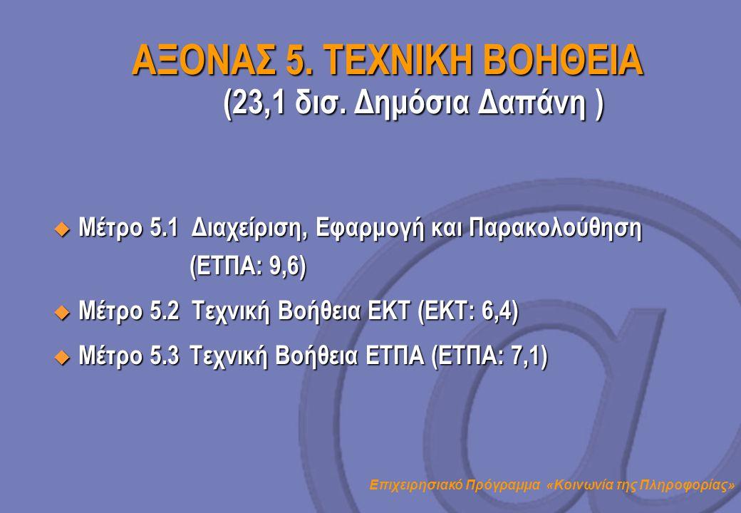 ΑΞΟΝΑΣ 5. ΤΕΧΝΙΚΗ ΒΟΗΘΕΙΑ (23,1 δισ. Δημόσια Δαπάνη )