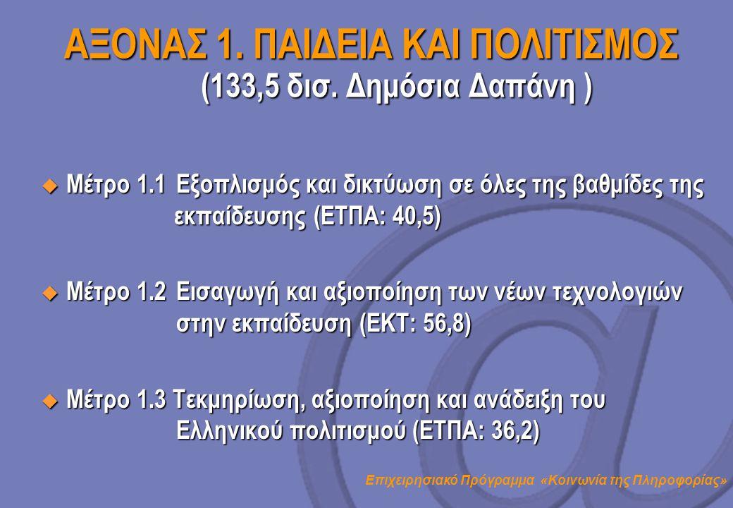 ΑΞΟΝΑΣ 1. ΠΑΙΔΕΙΑ ΚΑΙ ΠΟΛΙΤΙΣΜΟΣ (133,5 δισ. Δημόσια Δαπάνη )