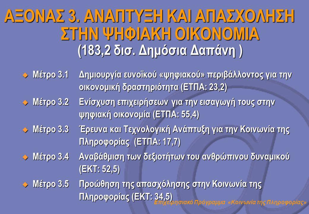 ΑΞΟΝΑΣ 3. ΑΝΑΠΤΥΞΗ ΚΑΙ ΑΠΑΣΧΟΛΗΣΗ ΣΤΗΝ ΨΗΦΙΑΚΗ ΟΙΚΟΝΟΜΙΑ (183,2 δισ