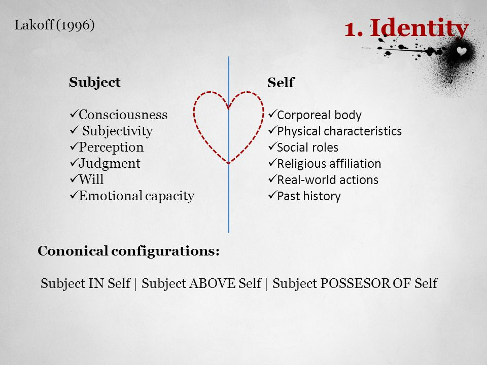 1. Identity Lakoff (1996) Subject Self Consciousness Corporeal body