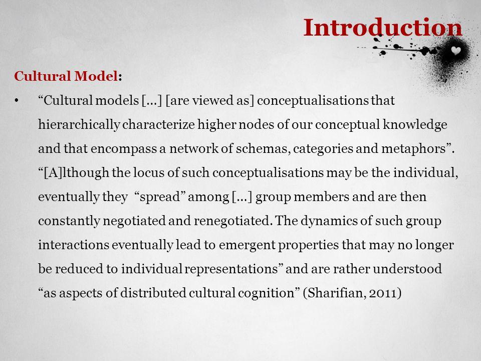 Introduction Cultural Model: