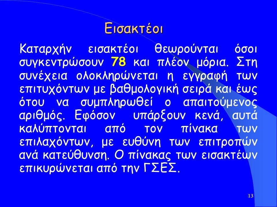 Εισακτέοι