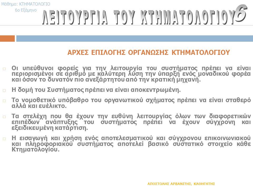 ΑΡΧΕΣ ΕΠΙΛΟΓΗΣ ΟΡΓΑΝΩΣΗΣ ΚΤΗΜΑΤΟΛΟΓΙΟΥ