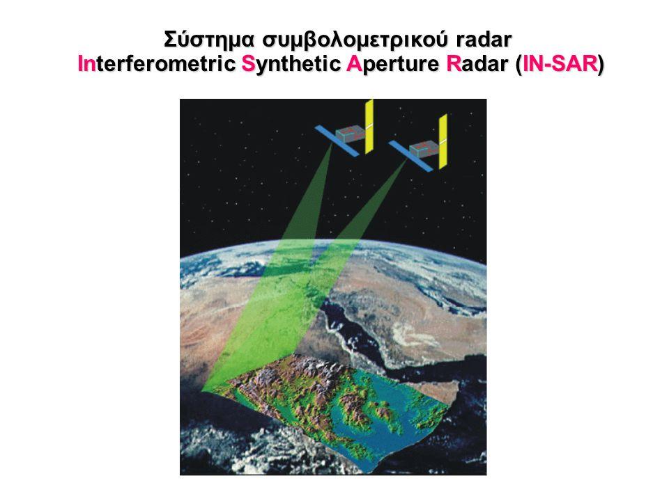 Σύστημα συμβολομετρικού radar