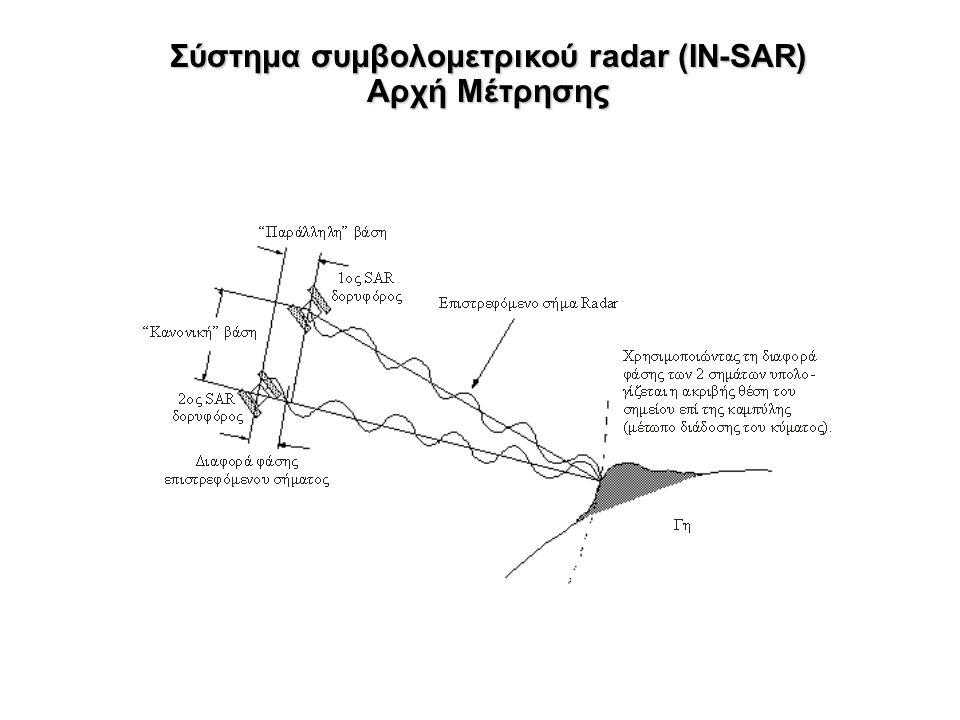 Σύστημα συμβολομετρικού radar (IN-SAR)