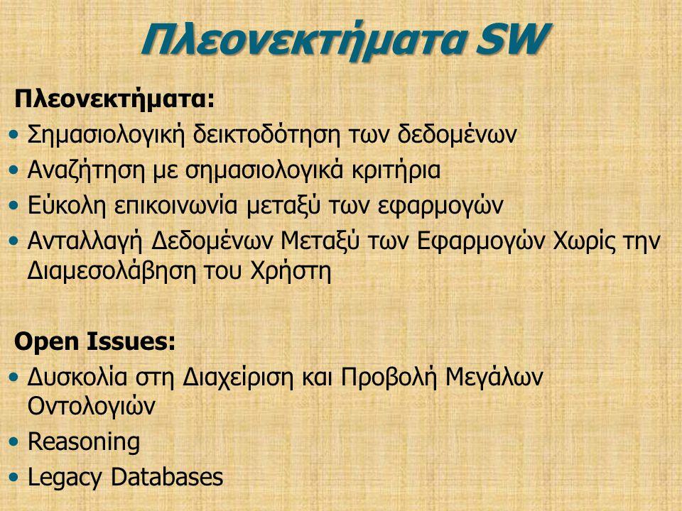 Πλεονεκτήματα SW Πλεονεκτήματα: