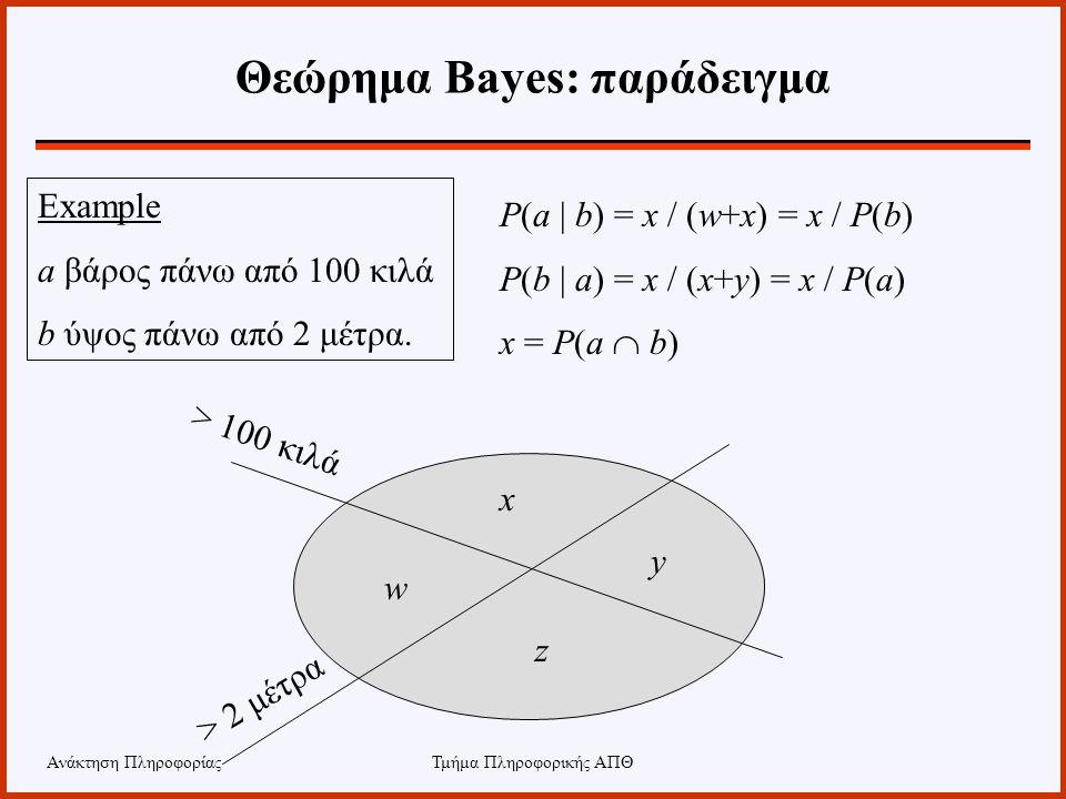Θεώρημα Bayes: παράδειγμα