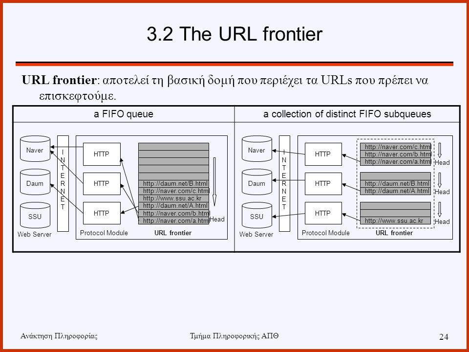 3.2 The URL frontier URL frontier: αποτελεί τη βασική δομή που περιέχει τα URLs που πρέπει να επισκεφτούμε.