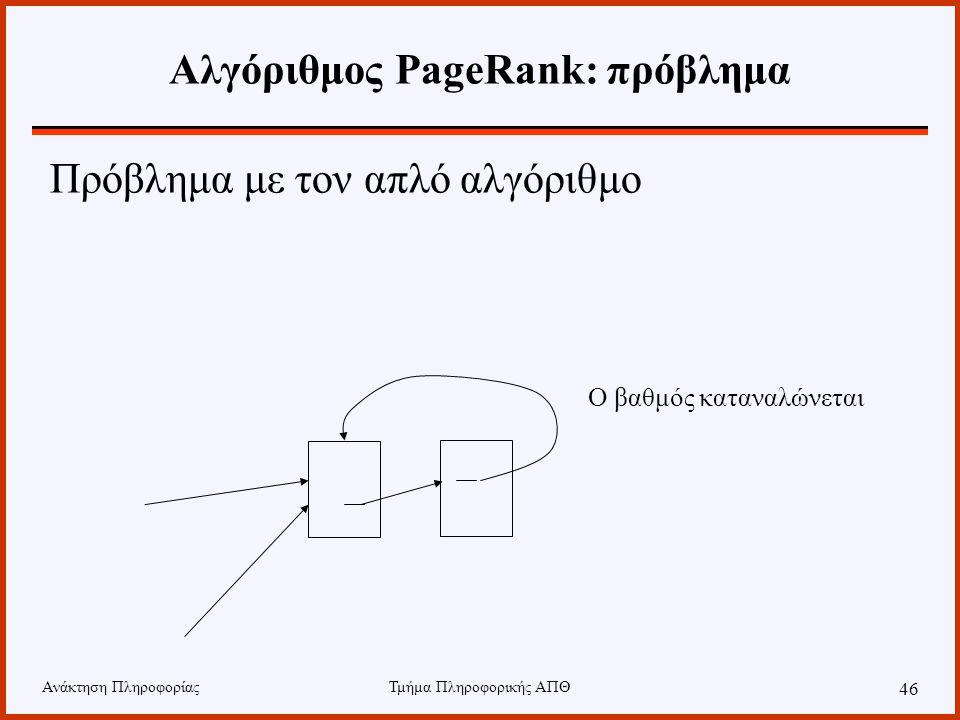 Αλγόριθμος PageRank: πρόβλημα