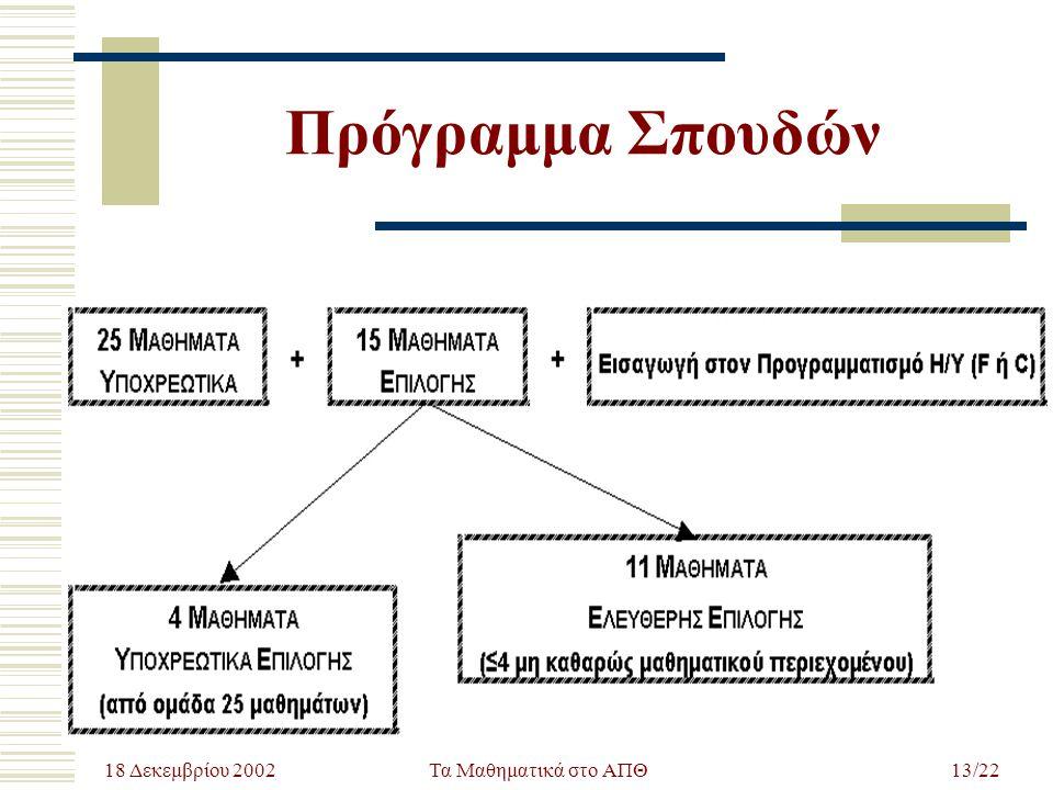 Πρόγραμμα Σπουδών 18 Δεκεμβρίου 2002 Τα Μαθηματικά στο ΑΠΘ