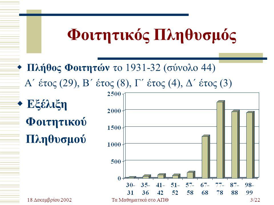 Φοιτητικός Πληθυσμός Εξέλιξη Φοιτητικού Πληθυσμού