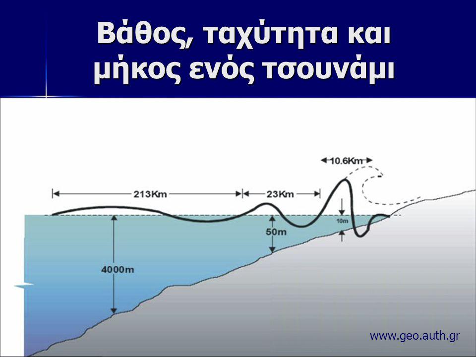 Βάθος, ταχύτητα και μήκος ενός τσουνάμι
